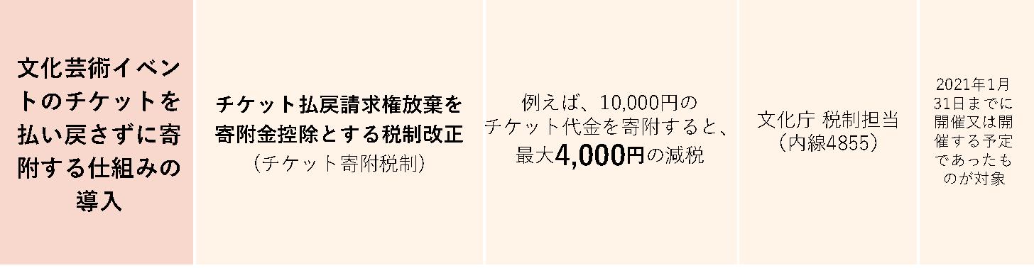文化 庁 給付 金