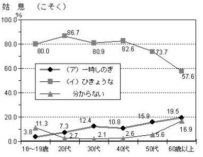 http://www.bunka.go.jp/pr/publish/bunkachou_geppou/2012_06/series_10/images/img_01.jpg