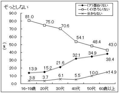 https://www.bunka.go.jp/pr/publish/bunkachou_geppou/2013_02/series_10/images/img_01.jpg