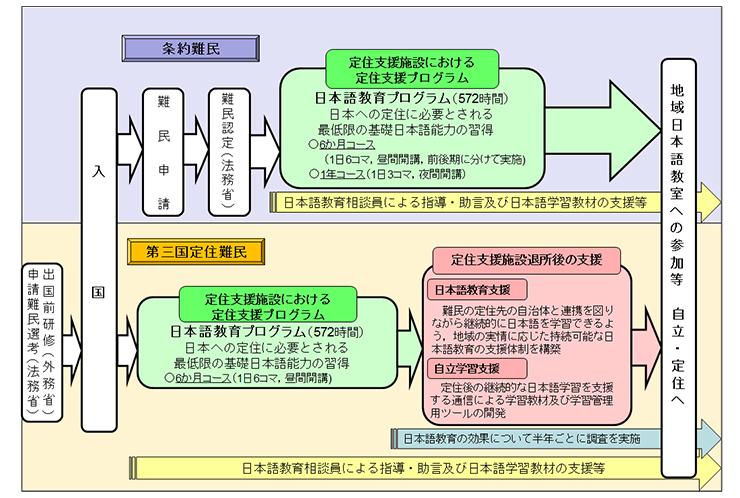 難民 受け入れ 日本 私は「難民を受け入れるべきだ」と声を大にして叫ぶ