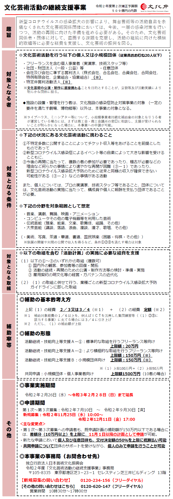 コロナ 文化 庁